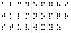 The letters of the English alphabet as they appear in Braille